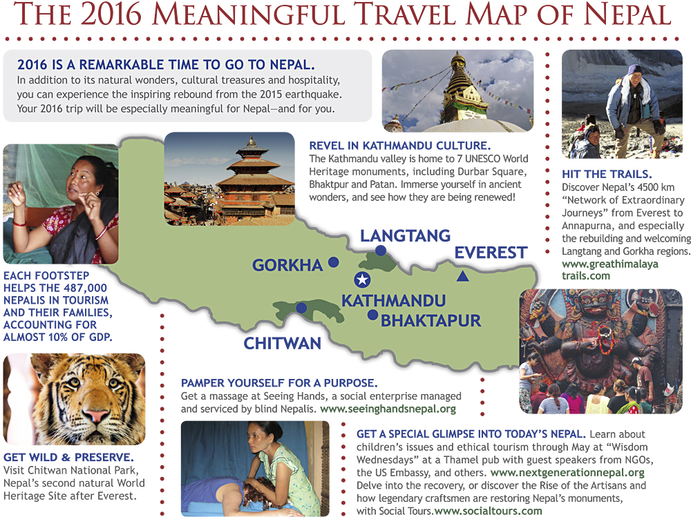2016 Meaningful Travel Map of Nepal
